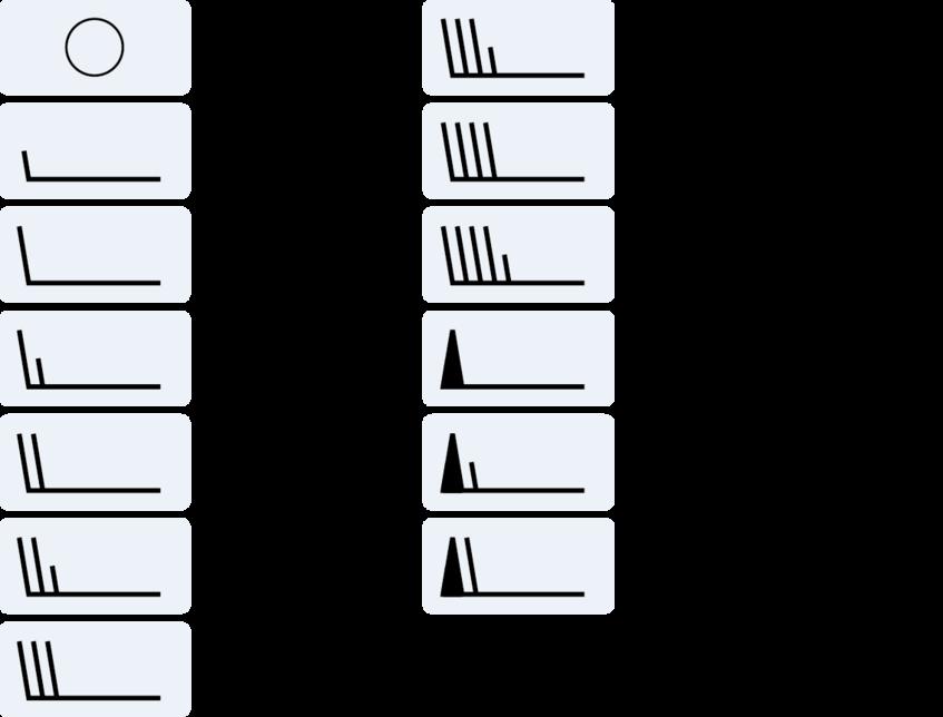 Windsymbole für das Wetter beim Segeln